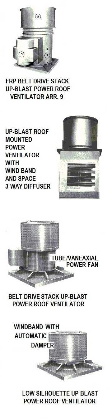 industrial roof exhaust ventilators
