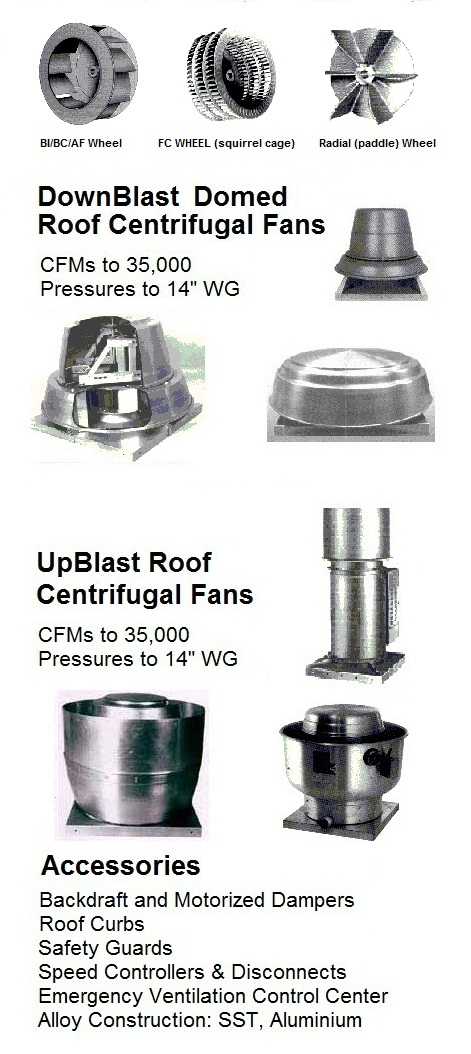 power roof fan